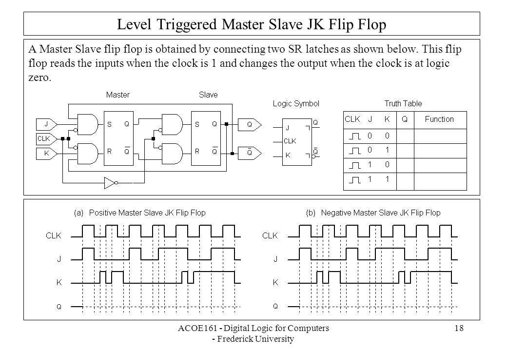 ACOE161 - Digital Logic for Computers - Frederick University 18 Level Triggered Master Slave JK Flip Flop A Master Slave flip flop is obtained by connecting two SR latches as shown below.