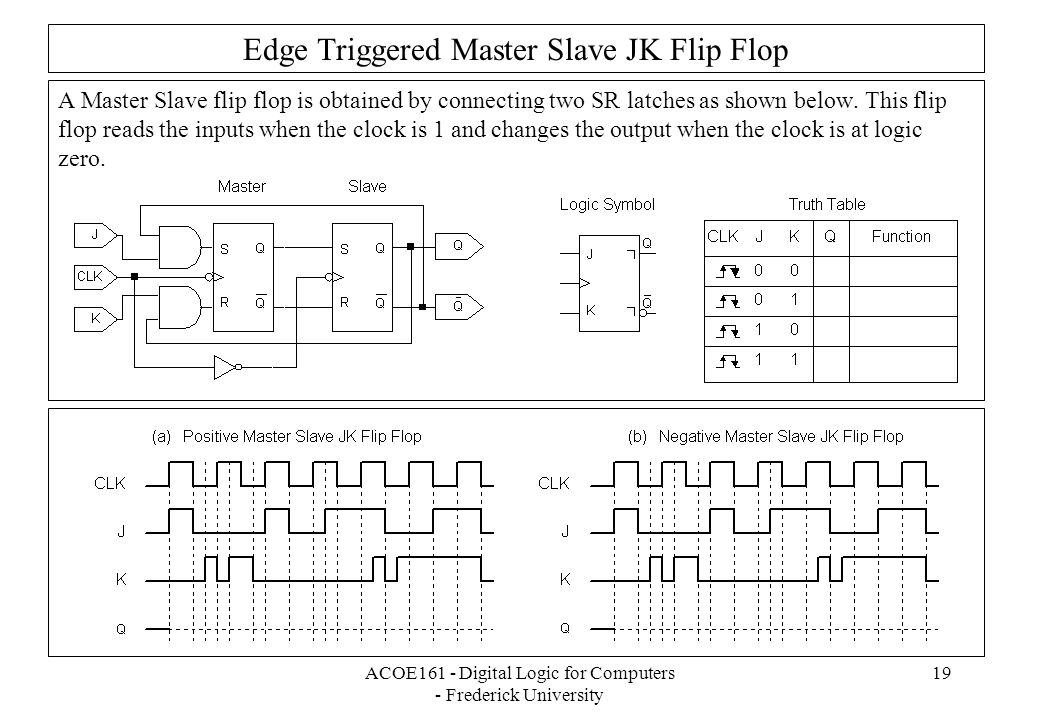 ACOE161 - Digital Logic for Computers - Frederick University 19 Edge Triggered Master Slave JK Flip Flop A Master Slave flip flop is obtained by connecting two SR latches as shown below.