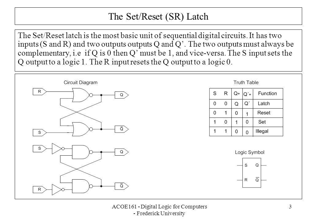 ACOE161 - Digital Logic for Computers - Frederick University 3 The Set/Reset (SR) Latch The Set/Reset latch is the most basic unit of sequential digital circuits.