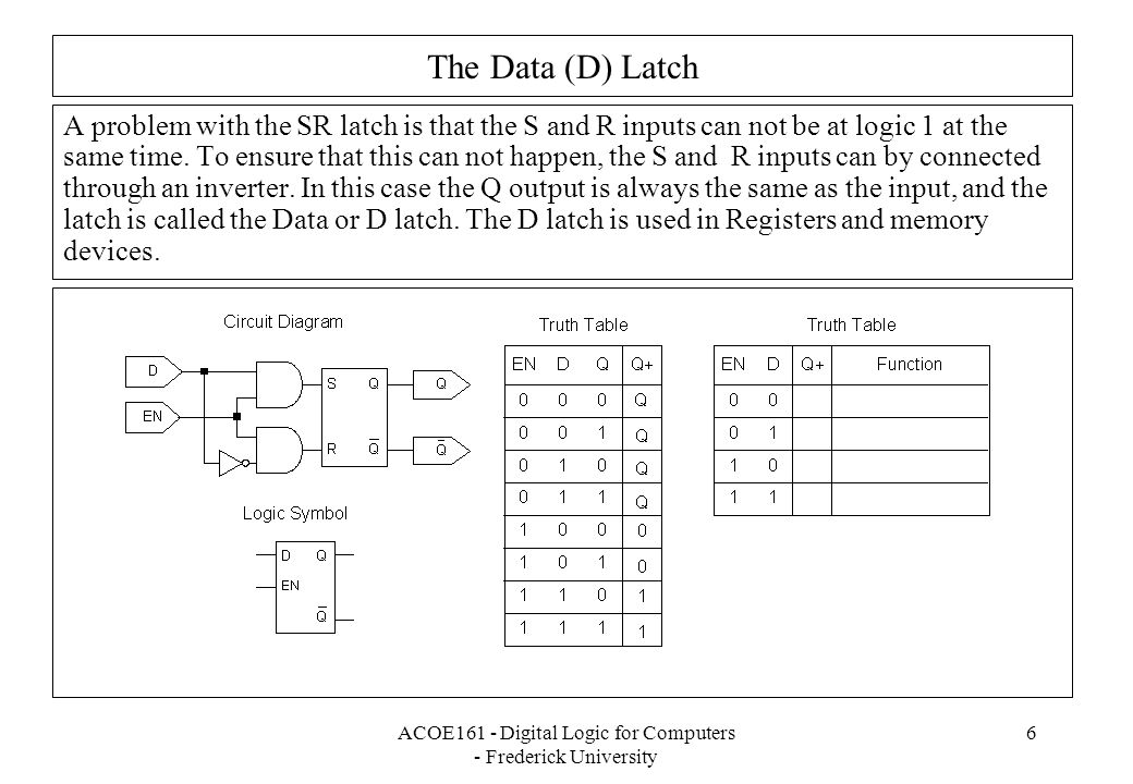 ACOE161 - Digital Logic for Computers - Frederick University 6 The Data (D) Latch A problem with the SR latch is that the S and R inputs can not be at logic 1 at the same time.