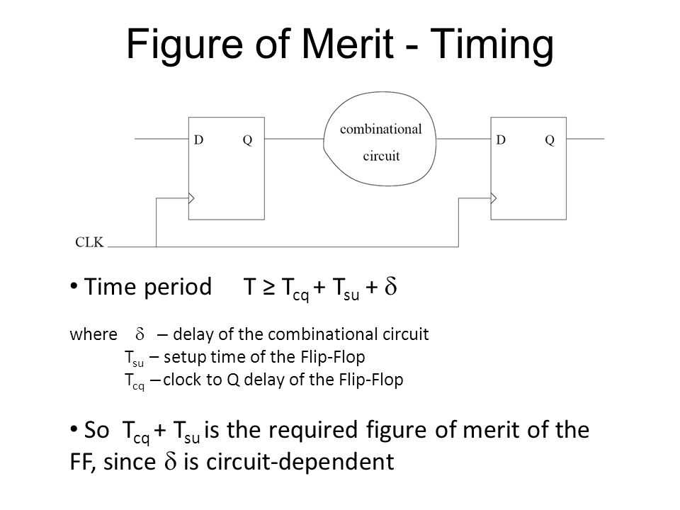 Figure of Merit - Timing Time period T ≥ T cq + T su +  where  – delay of the combinational circuit T su – setup time of the Flip-Flop T cq – clock