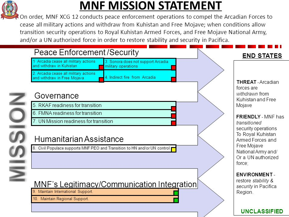 UNCLASSIFIED END STATES MNF MISSION STATEMENT On order, MNF XCG 12 conducts peace enforcement operations to compel the Arcadian Forces to cease all mi
