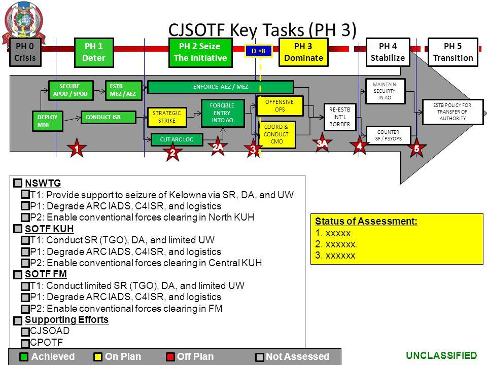 UNCLASSIFIED CJSOTF Key Tasks (PH 3) NSWTG T1: Provide support to seizure of Kelowna via SR, DA, and UW P1: Degrade ARC IADS, C4ISR, and logistics P2:
