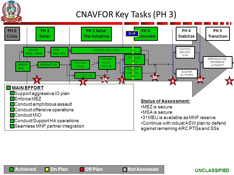 UNCLASSIFIED CNAVFOR Key Tasks (PH 3) MAIN EFFORT Support aggressive IO plan Enforce MEZ Conduct amphibious assault Conduct offensive operations Condu