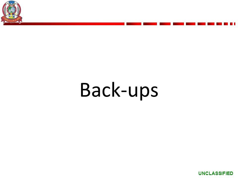 UNCLASSIFIED Back-ups