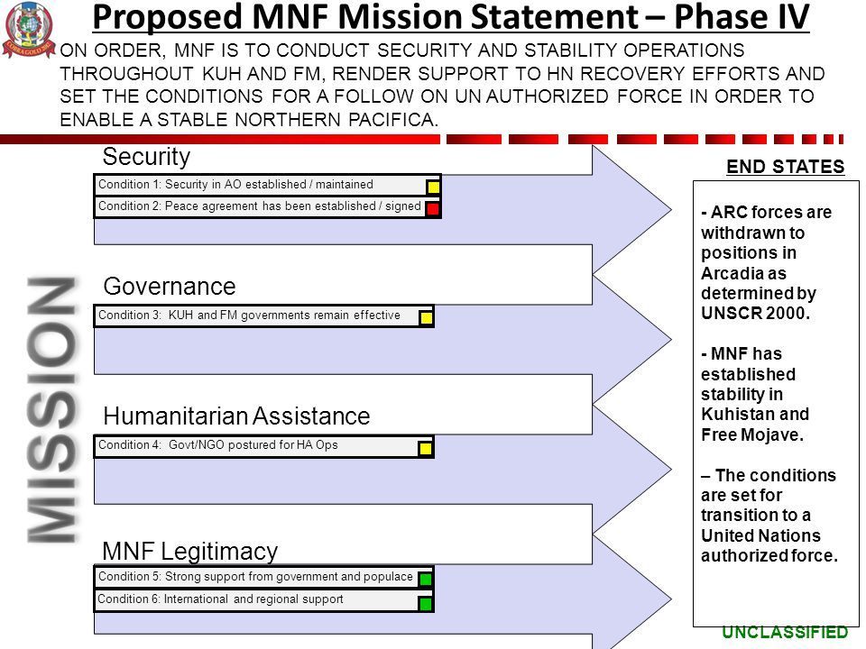 UNCLASSIFIED END STATES MNF Mission Statement On order, MNF XCG 12 conducts peace enforcement operations to compel the Arcadian Forces to cease all military actions and withdraw from Kuhistan and Free Mojave; when conditions allow transition security operations to Royal Kuhistan Armed Forces, and Free Mojave National Army, and/or a UN authorized force in order to restore stability and security in Pacifica.
