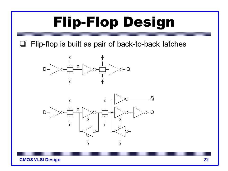 CMOS VLSI Design22 Flip-Flop Design  Flip-flop is built as pair of back-to-back latches