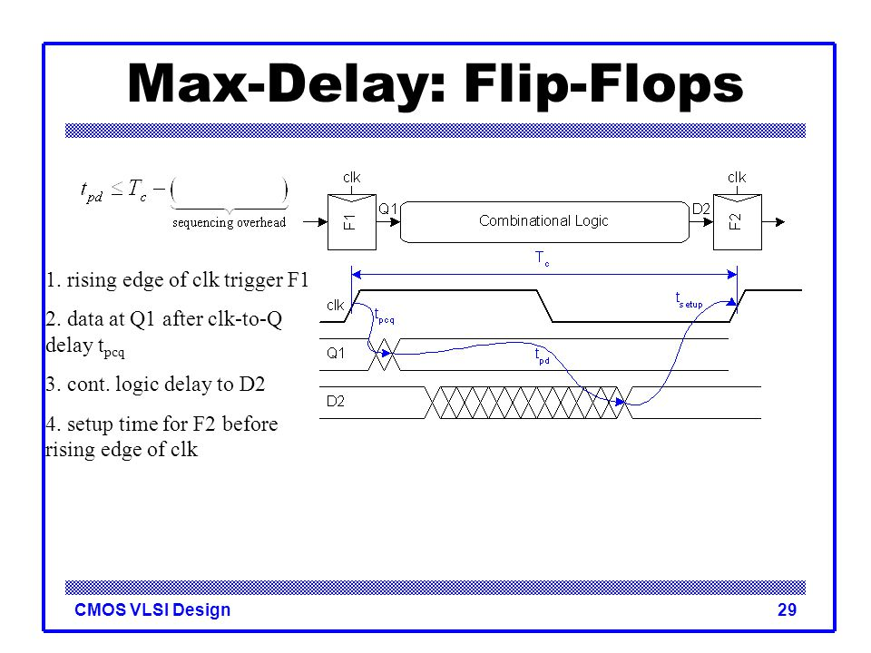 CMOS VLSI Design29 Max-Delay: Flip-Flops 1. rising edge of clk trigger F1 2. data at Q1 after clk-to-Q delay t pcq 3. cont. logic delay to D2 4. setup