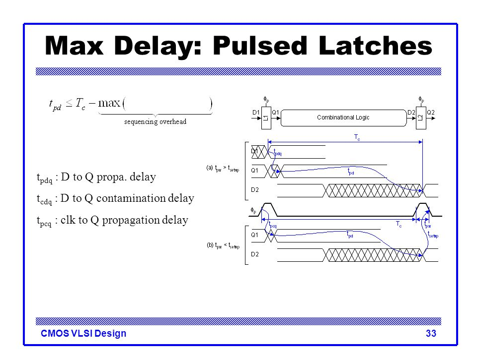 CMOS VLSI Design33 Max Delay: Pulsed Latches t pdq : D to Q propa. delay t cdq : D to Q contamination delay t pcq : clk to Q propagation delay