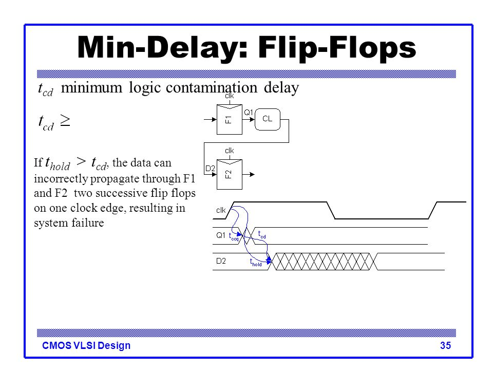 CMOS VLSI Design35 Min-Delay: Flip-Flops t cd minimum logic contamination delay If t hold > t cd, the data can incorrectly propagate through F1 and F2