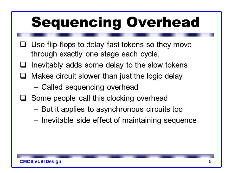 CMOS VLSI Design6 Sequencing Elements  Latch: Level sensitive –a.k.a.