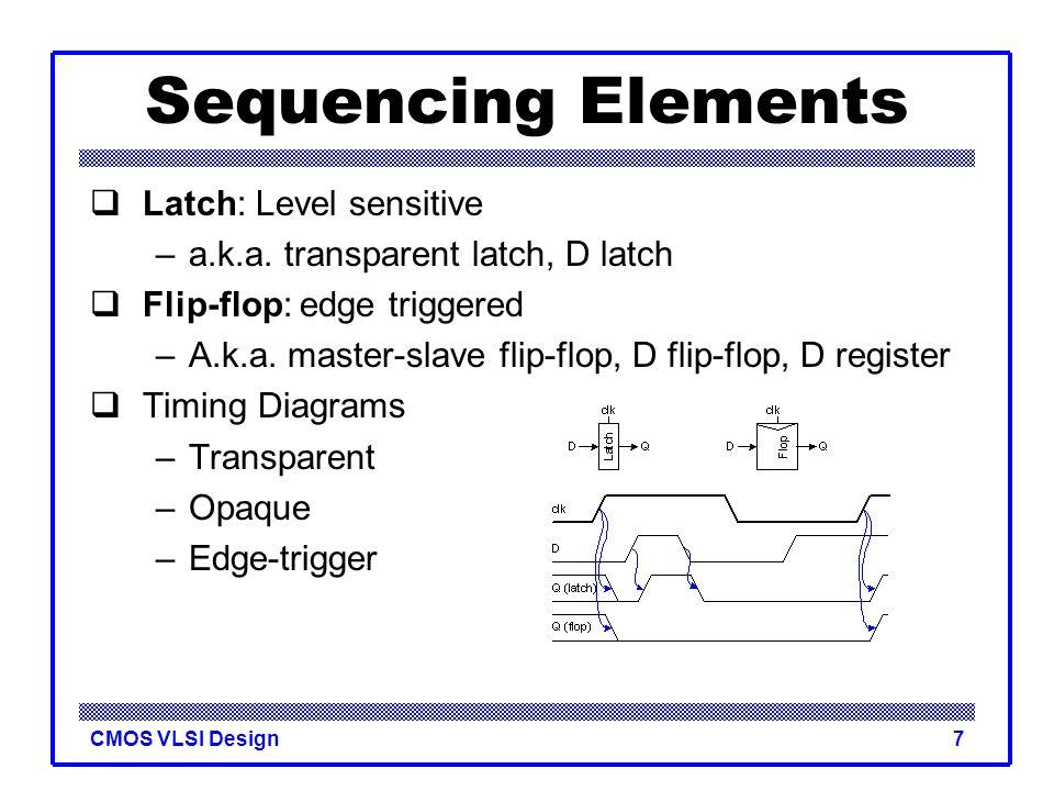 CMOS VLSI Design18 Latch Design  Buffered output +