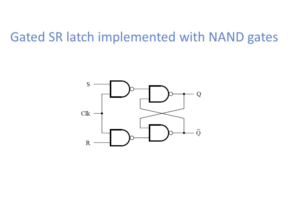 Gated SR latch implemented with NAND gates