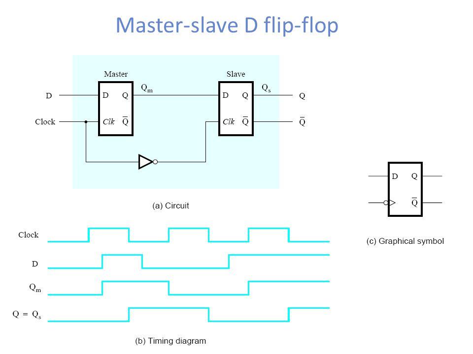 Master-slave D flip-flop