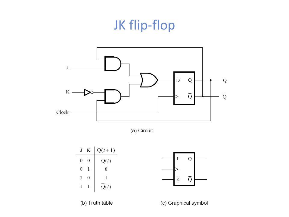 JK flip-flop