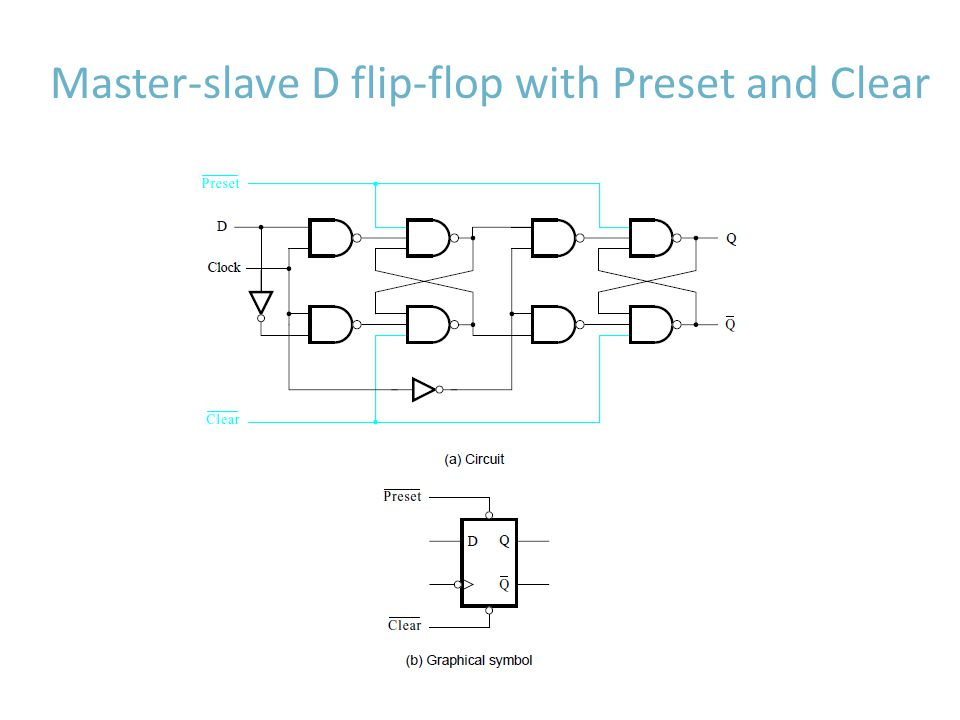 Master-slave D flip-flop with Preset and Clear
