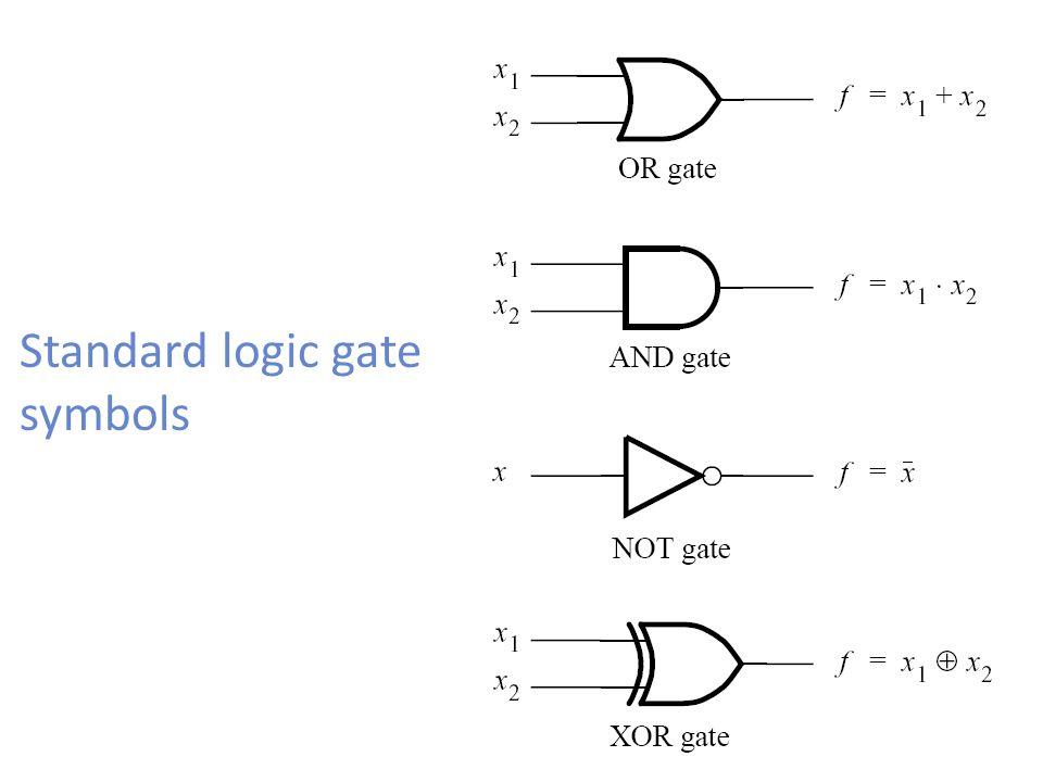 Standard logic gate symbols