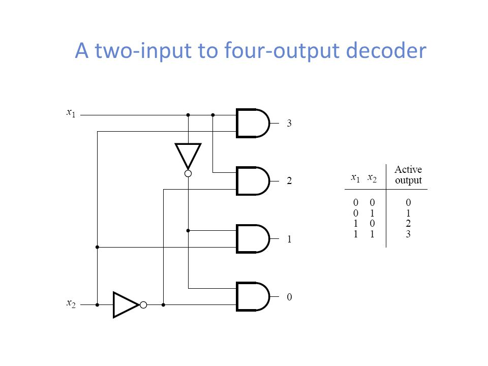 A two-input to four-output decoder