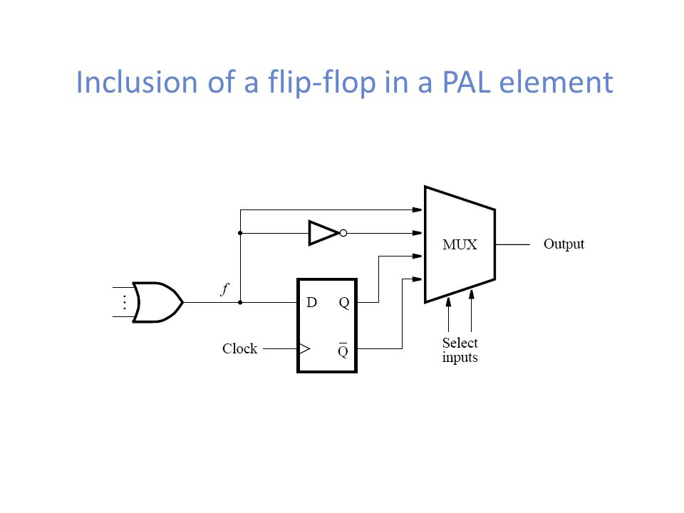 Inclusion of a flip-flop in a PAL element