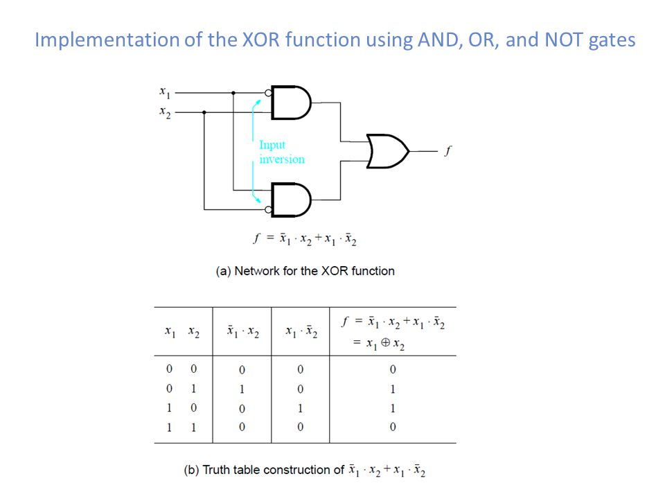 Implementation of the XOR function using AND, OR, and NOT gates
