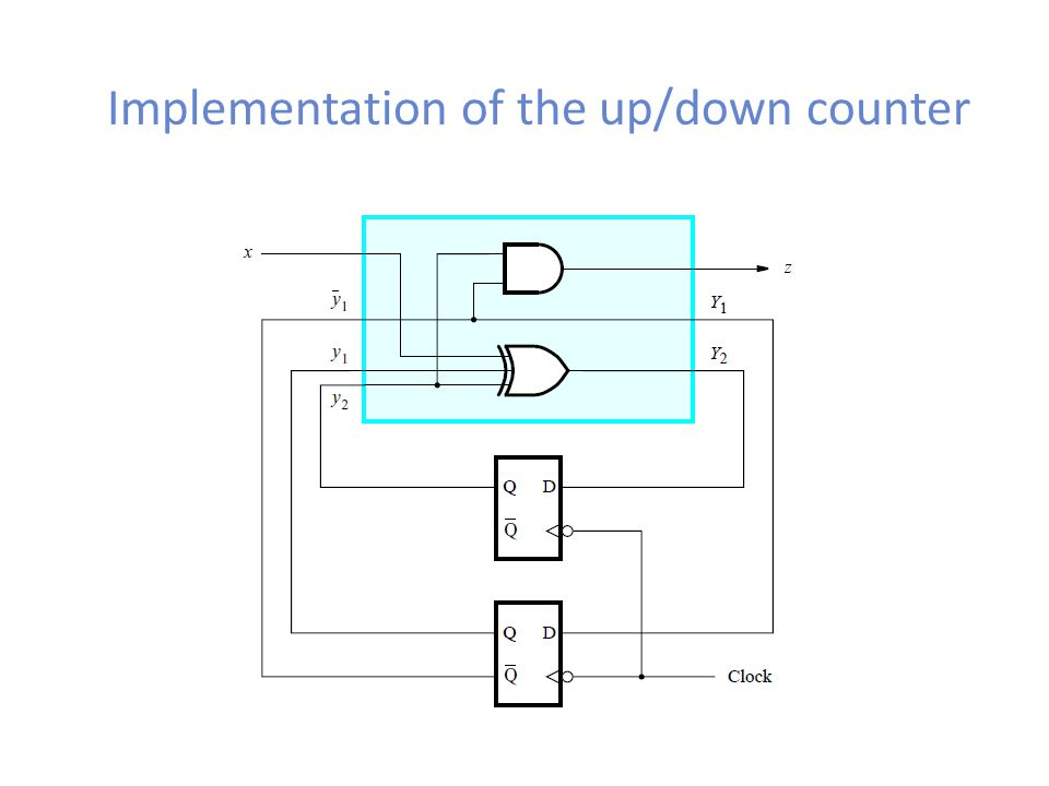 Implementation of the up/down counter