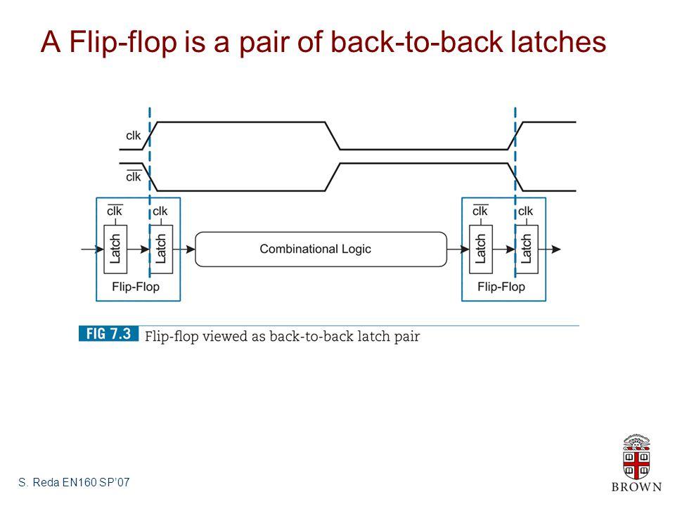 S. Reda EN160 SP'07 A Flip-flop is a pair of back-to-back latches