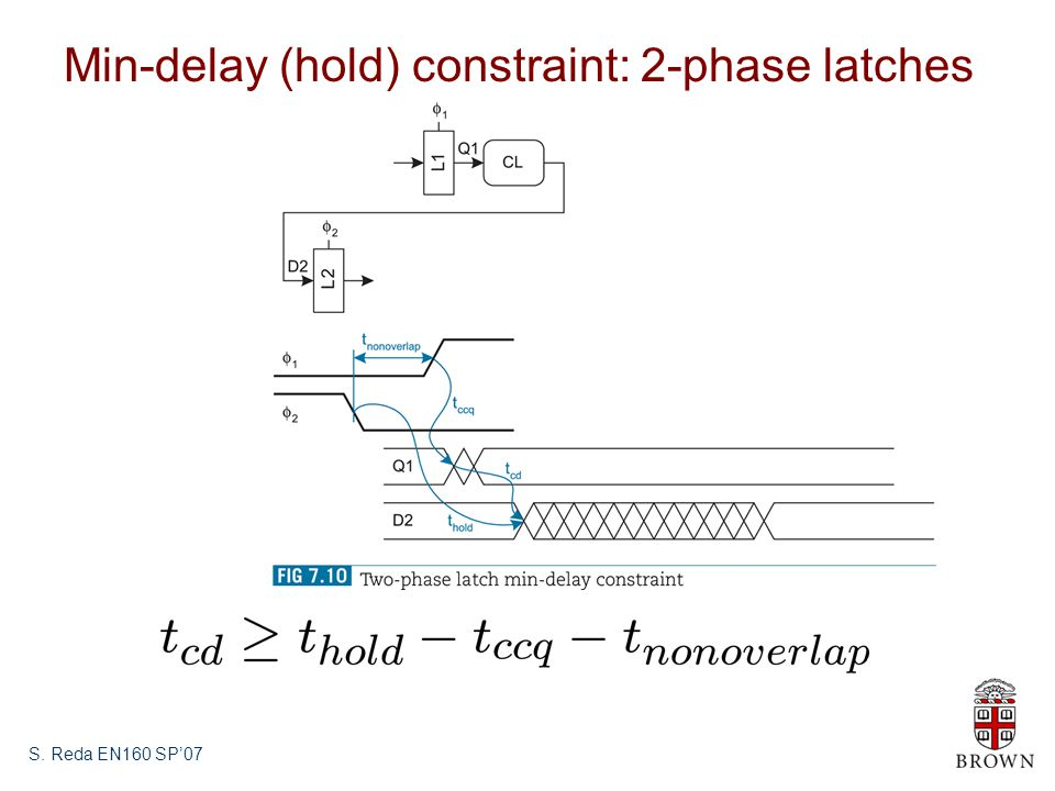 S. Reda EN160 SP'07 Min-delay (hold) constraint: 2-phase latches