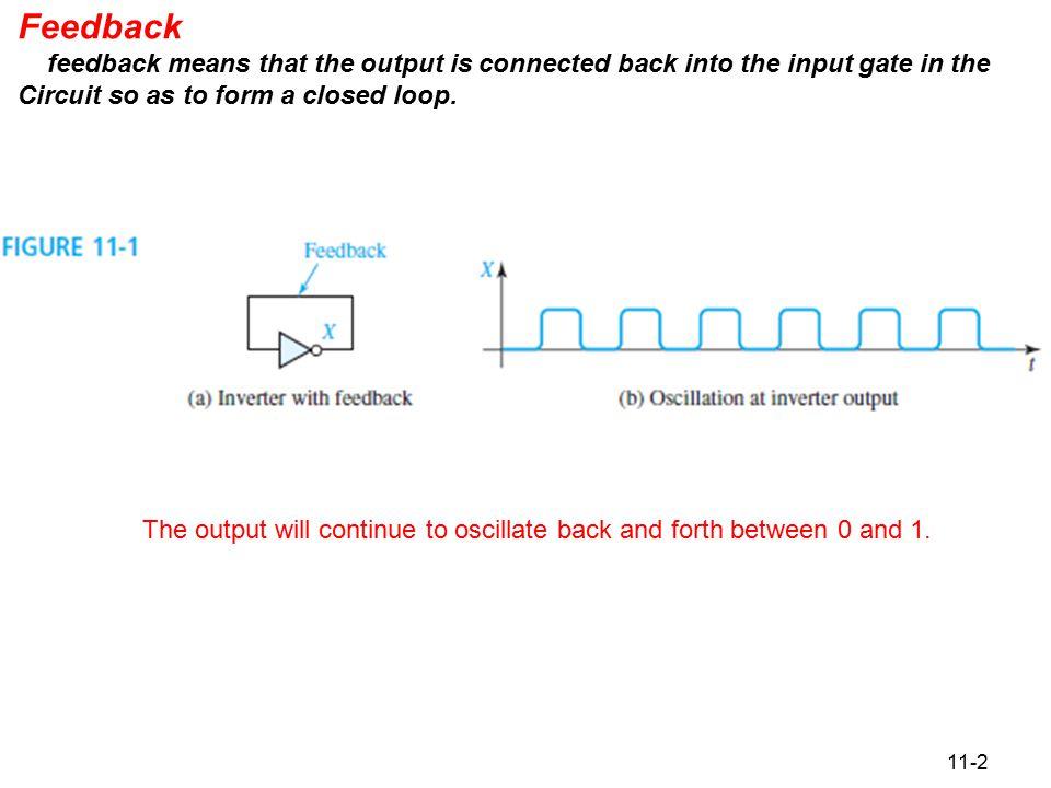 11-23 Figure 11.21 Master Slave J-K Flip-Flop (Q Changes on Rising Edge) J-K Flip-Flop circuit JK FF 一般以兩 SR Latch 和 gate 連結,以 master-slave 架構來實現 1.