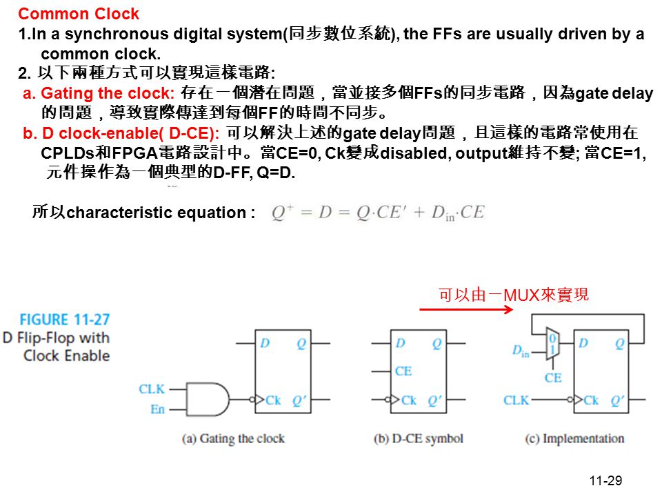 11-29 Figure 11.27 D Flip-Flop with Clock Enable Common Clock 1.In a synchronous digital system( 同步數位系統 ), the FFs are usually driven by a common clock.