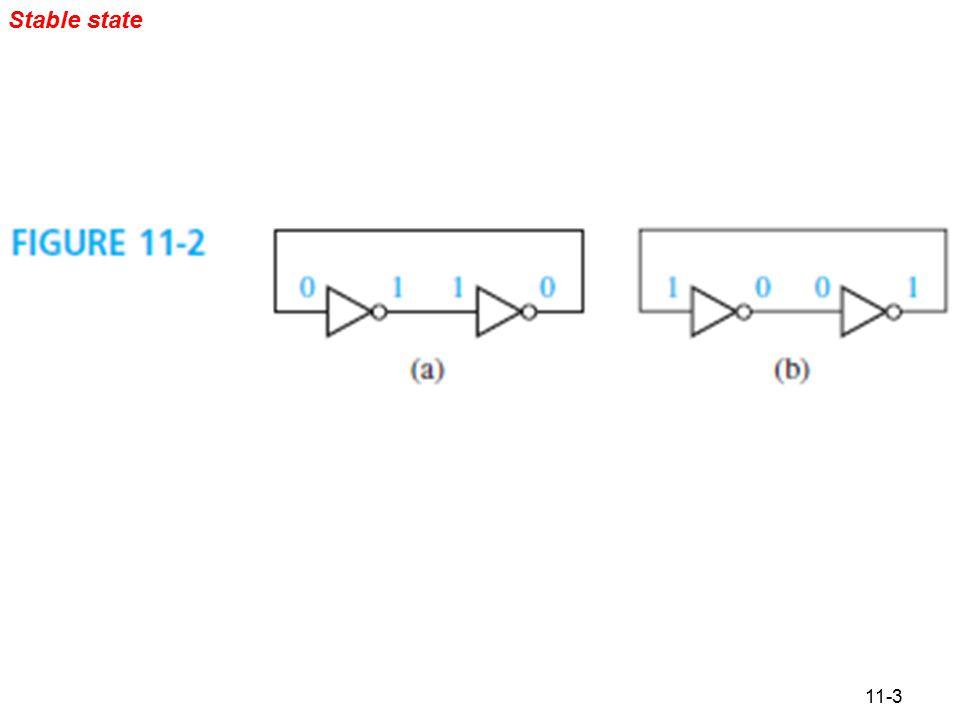 11-24 Figure 11.22 T Flip-Flop T Flip-Flop: 1.