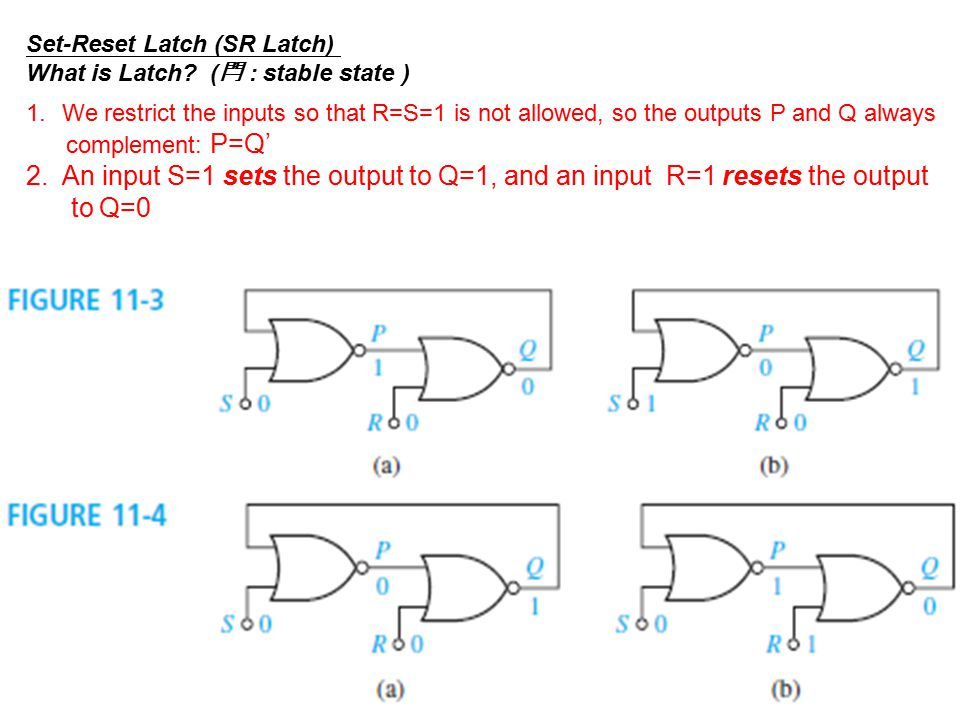 11-5 Figure 11.3 Set-Reset Latch (SR Latch) What is Latch.