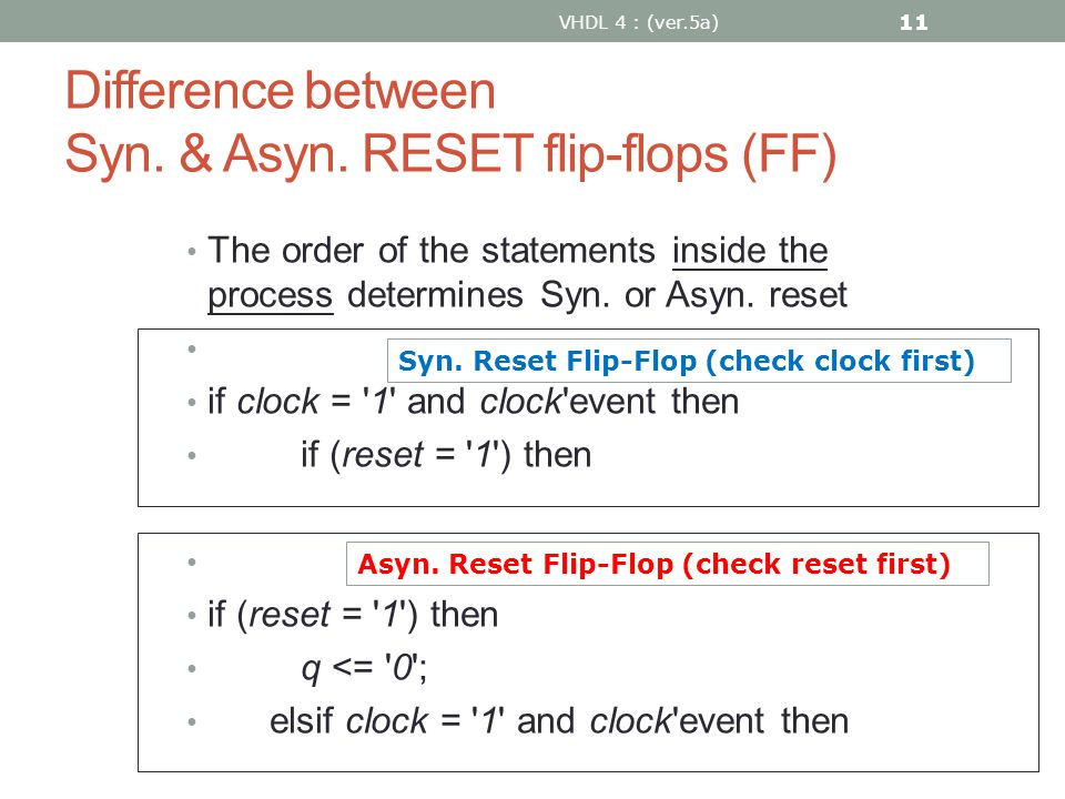 Difference between Syn. & Asyn.