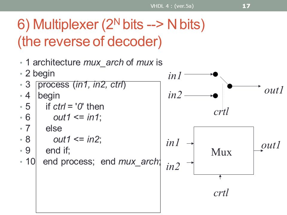 6) Multiplexer (2 N bits --> N bits) (the reverse of decoder) 1 architecture mux_arch of mux is 2 begin 3 process (in1, in2, ctrl) 4 begin 5 if ctrl = 0 then 6 out1 <= in1; 7 else 8 out1 <= in2; 9 end if; 10 end process; end mux_arch; VHDL 4 : (ver.5a) 17 Mux out1 in1 in2 crtl in1 in2 out1 crtl