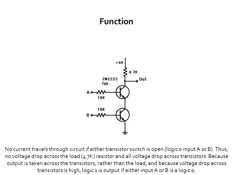 R Function No current travels through circuit if either transistor switch is open (logic 0 input A or B).