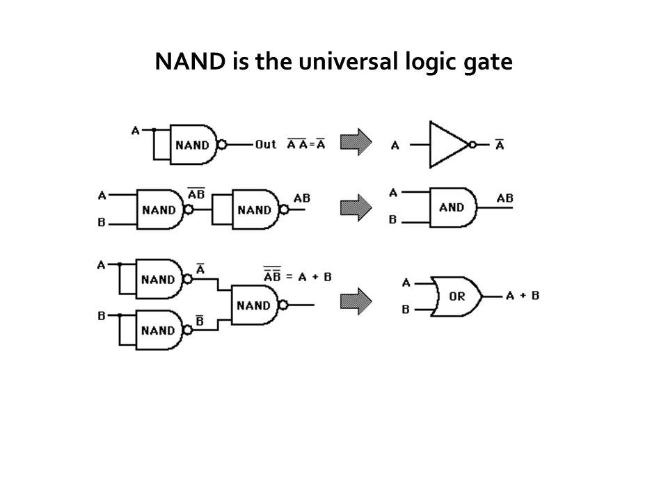 Vb = 0.6V NAND is the universal logic gate