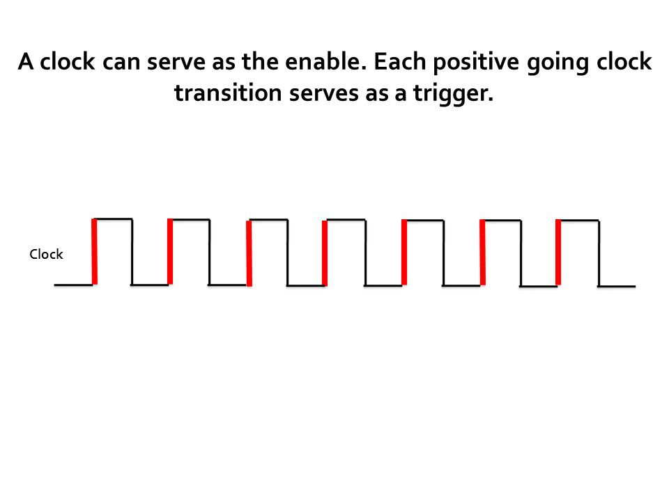 A clock can serve as the enable. Each positive going clock transition serves as a trigger. Clock