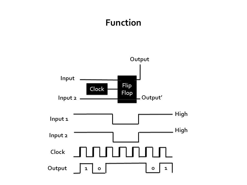 Flip Flop Flip Flop Output Clock Input Output' Input 2 Output 10 01 Clock Input 2 Input 1 High Function