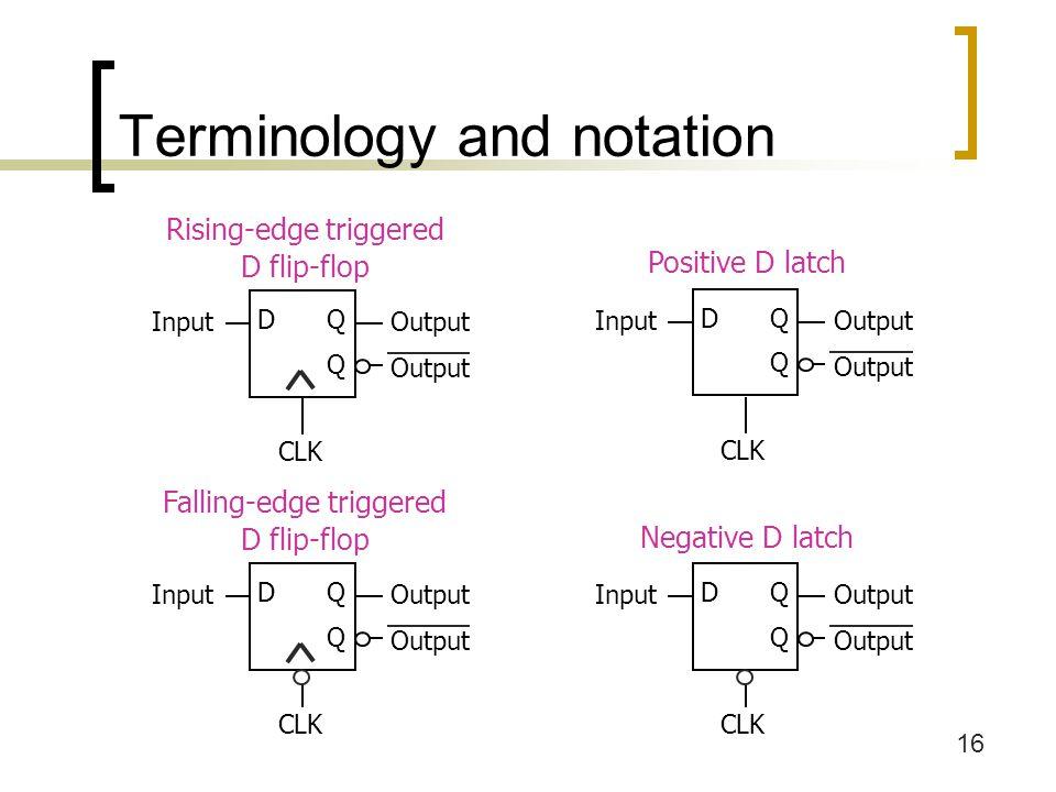 16 Terminology and notation DQ Q CLK Input Output Rising-edge triggered D flip-flop DQ Q CLK Input Output Falling-edge triggered D flip-flop DQ Q CLK Input Output Positive D latch DQ Q CLK Input Output Negative D latch