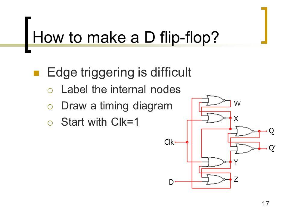 17 Q D Clk W Y X Z Q' How to make a D flip-flop.