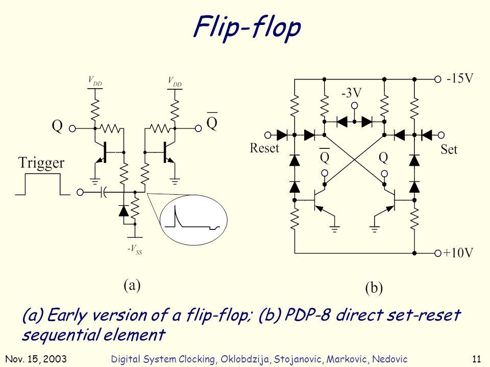 Nov. 15, 2003Digital System Clocking, Oklobdzija, Stojanovic, Markovic, Nedovic11 (a) Early version of a flip-flop; (b) PDP-8 direct set-reset sequent