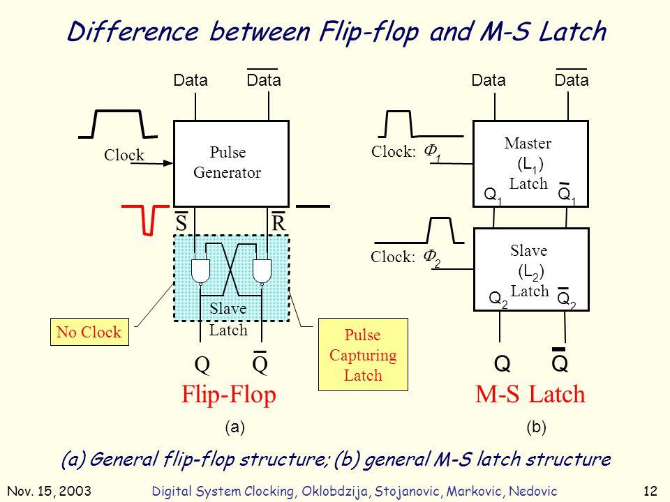 Nov. 15, 2003Digital System Clocking, Oklobdzija, Stojanovic, Markovic, Nedovic12 (a) General flip-flop structure; (b) general M-S latch structure (a)