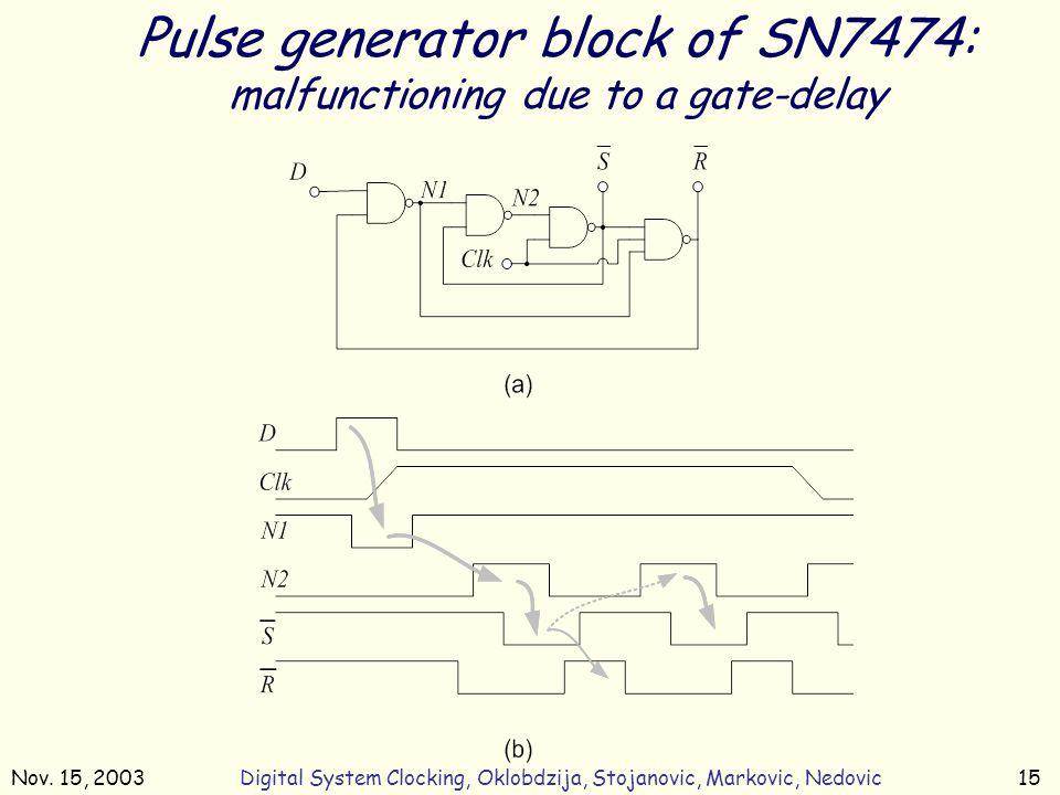 Nov. 15, 2003Digital System Clocking, Oklobdzija, Stojanovic, Markovic, Nedovic15 Pulse generator block of SN7474: malfunctioning due to a gate-delay