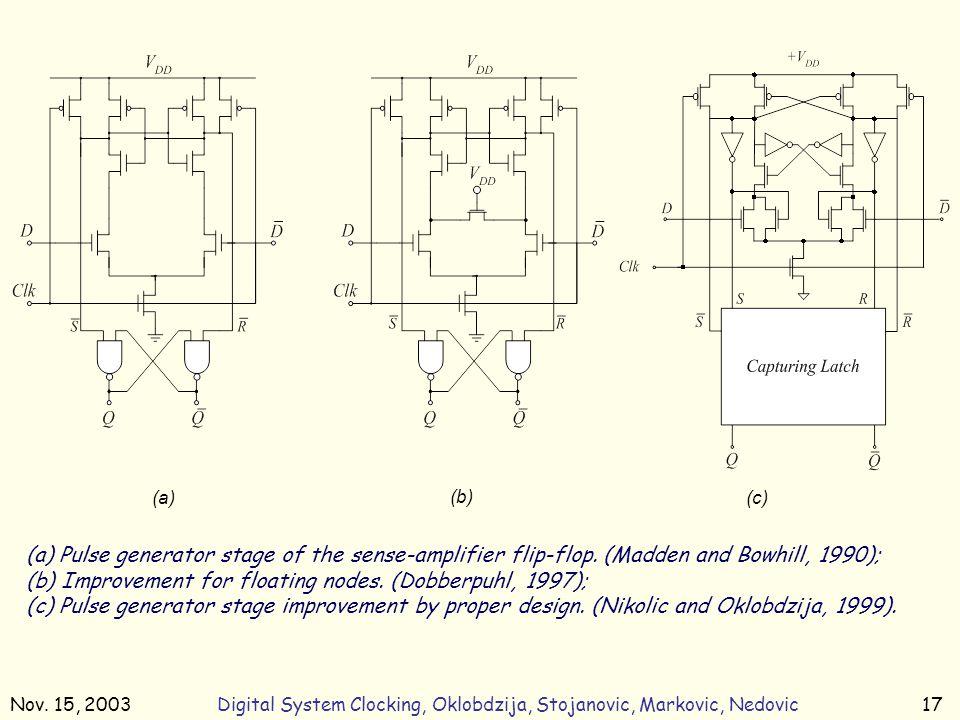 Nov. 15, 2003Digital System Clocking, Oklobdzija, Stojanovic, Markovic, Nedovic17 (a) Pulse generator stage of the sense-amplifier flip-flop. (Madden