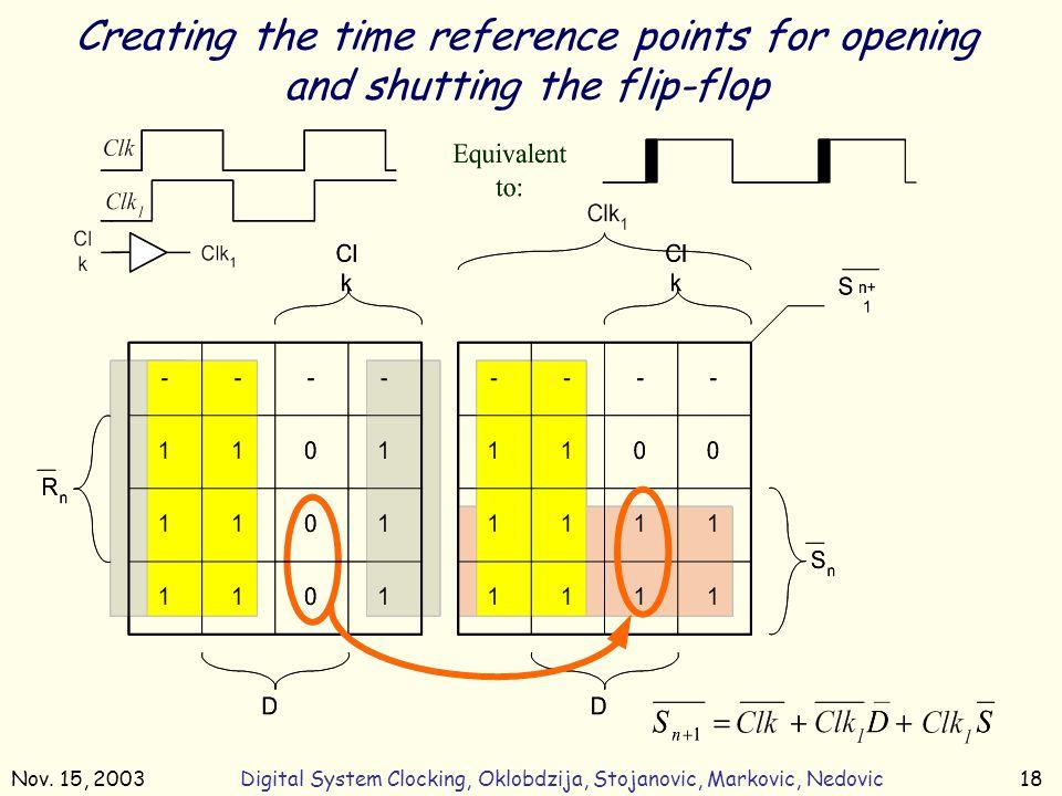 Nov. 15, 2003Digital System Clocking, Oklobdzija, Stojanovic, Markovic, Nedovic18 Creating the time reference points for opening and shutting the flip