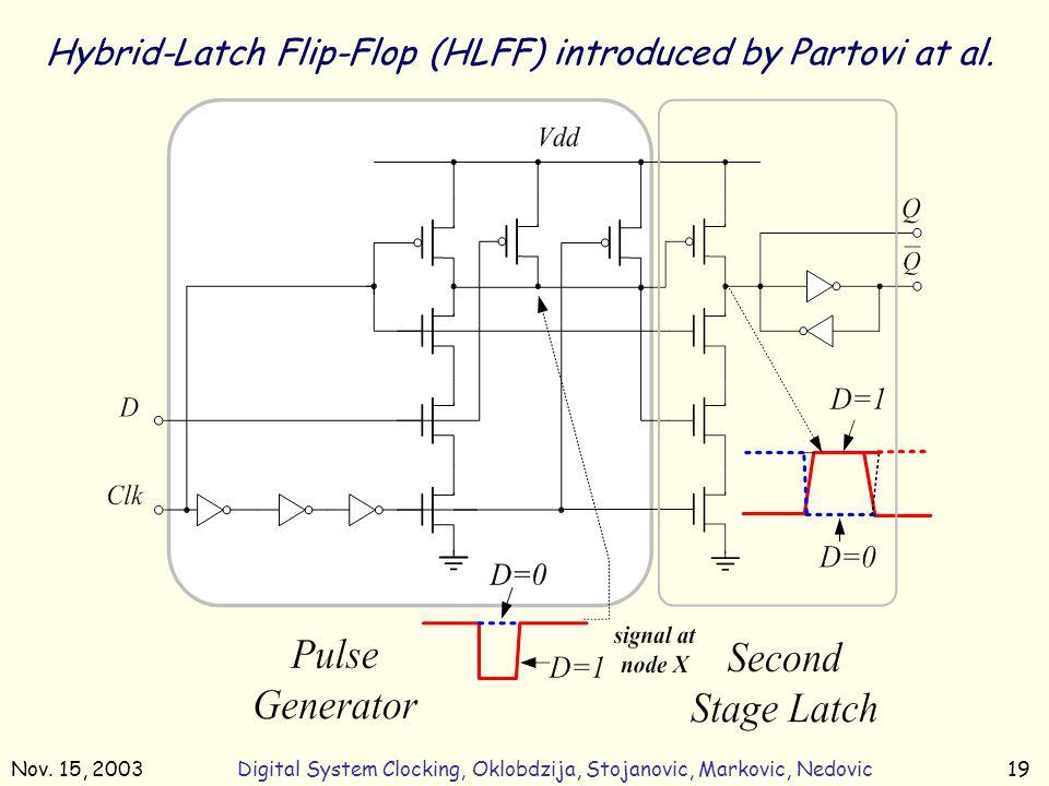 Nov. 15, 2003Digital System Clocking, Oklobdzija, Stojanovic, Markovic, Nedovic19 Hybrid-Latch Flip-Flop (HLFF) introduced by Partovi at al.