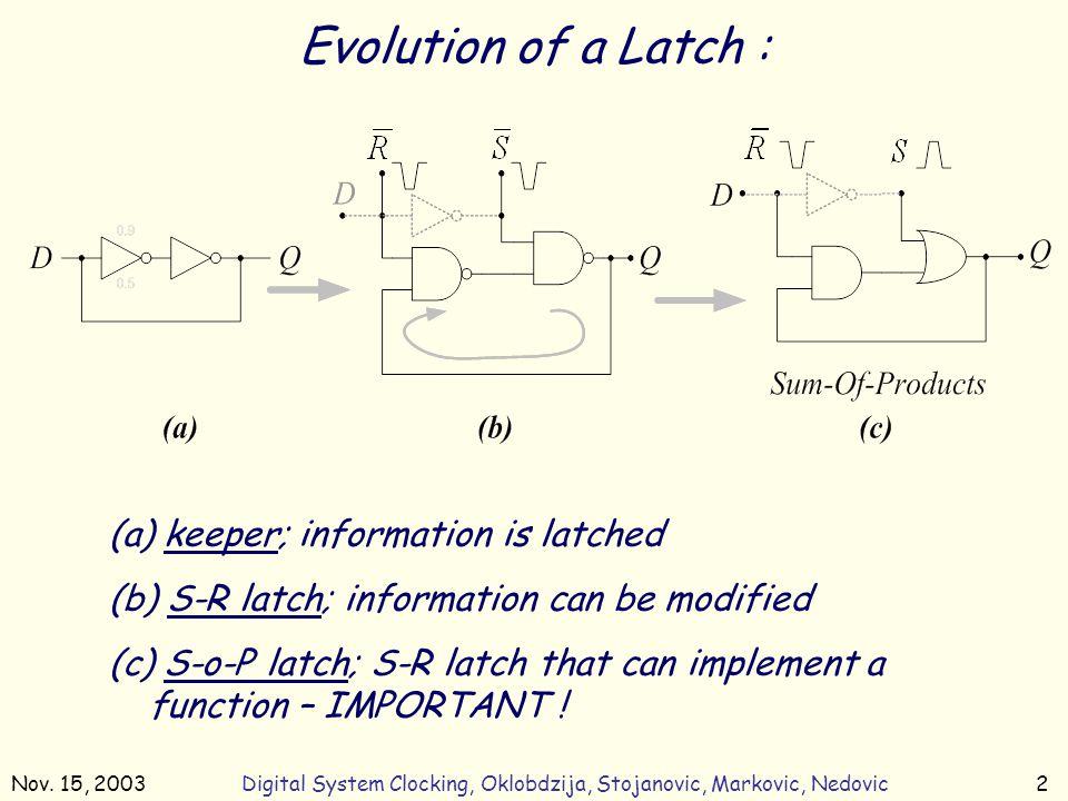 Nov. 15, 2003Digital System Clocking, Oklobdzija, Stojanovic, Markovic, Nedovic2 Evolution of a Latch : (a) keeper; information is latched (b) S-R lat