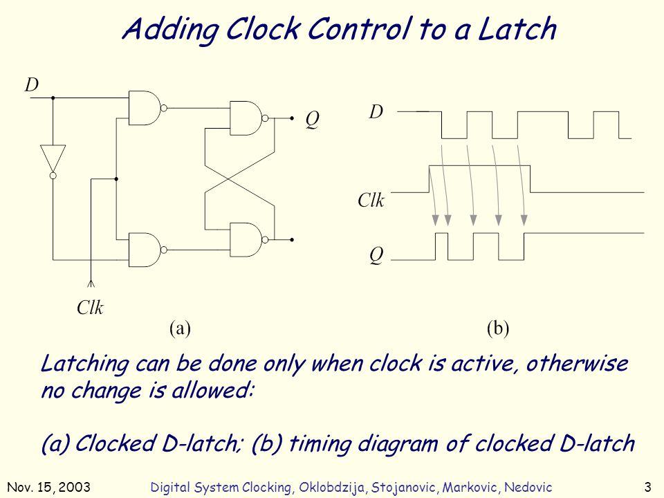 Nov. 15, 2003Digital System Clocking, Oklobdzija, Stojanovic, Markovic, Nedovic3 Latching can be done only when clock is active, otherwise no change i