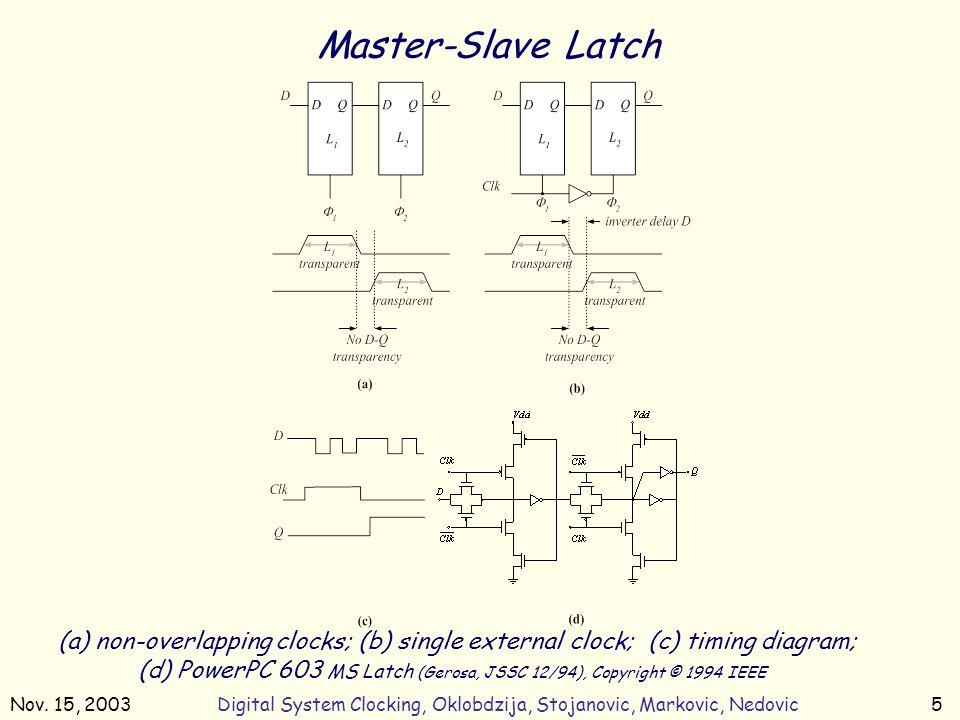 Nov. 15, 2003Digital System Clocking, Oklobdzija, Stojanovic, Markovic, Nedovic5 (a) non-overlapping clocks; (b) single external clock; (c) timing dia