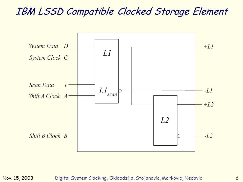 Nov. 15, 2003Digital System Clocking, Oklobdzija, Stojanovic, Markovic, Nedovic6 IBM LSSD Compatible Clocked Storage Element