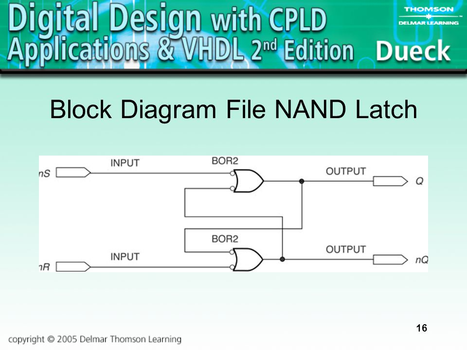 16 Block Diagram File NAND Latch